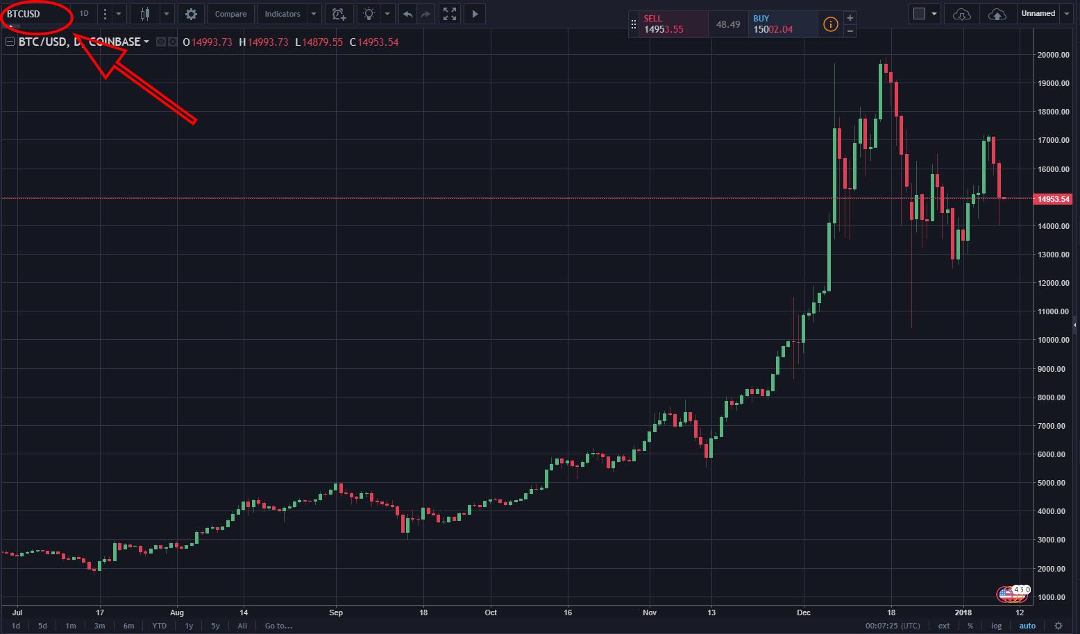 crypto trader tutorial how to make money from bitcoin uk