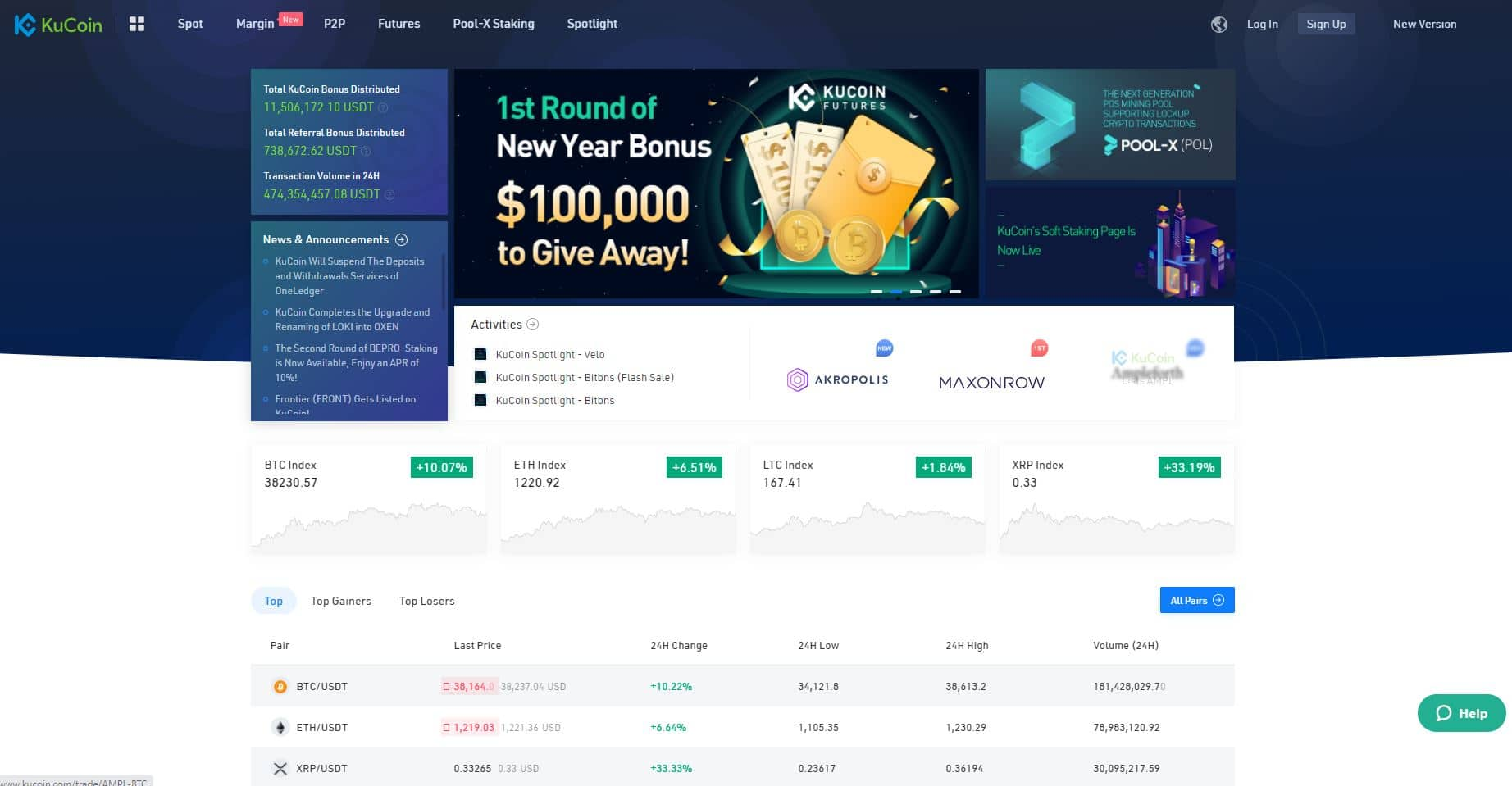 Kucoin Review 2021.